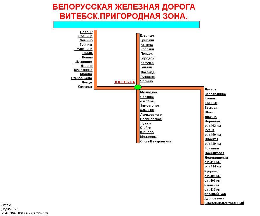 Витебск, пригородная зона.