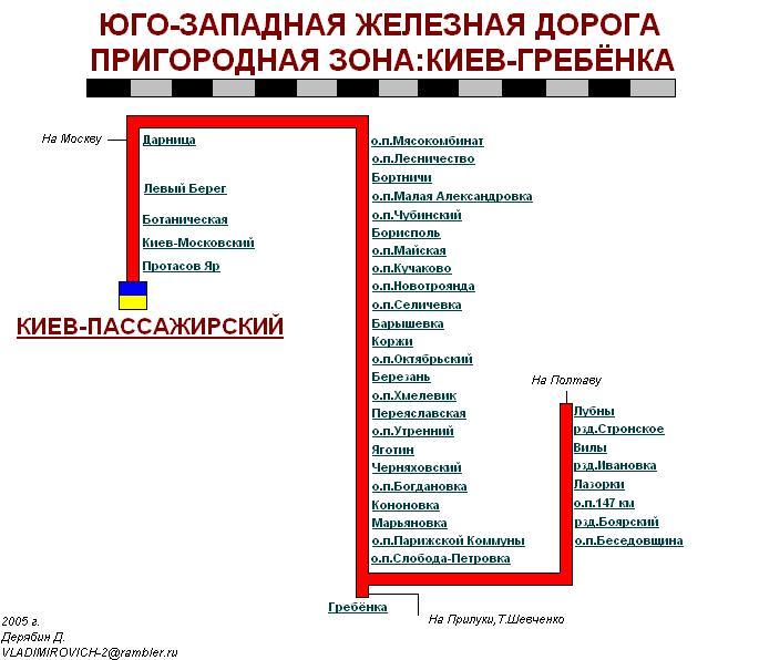 Схемы киевского пригородного