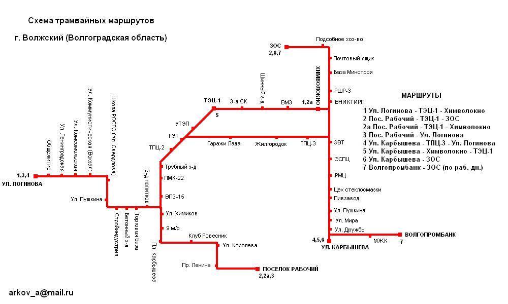 Волжский, Схема трамвайных