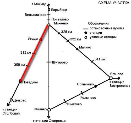 Жилёво является узловой станцией, связывающей собственно Павелецкое направление Московской железной дороги и линию...